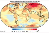2020 may be third hottest year on record world could hit climate change milestone by 2024